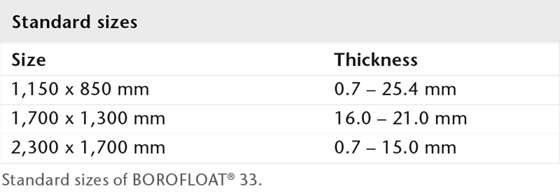 Chart showing the standard sizes of SCHOTT BOROFLOAT®