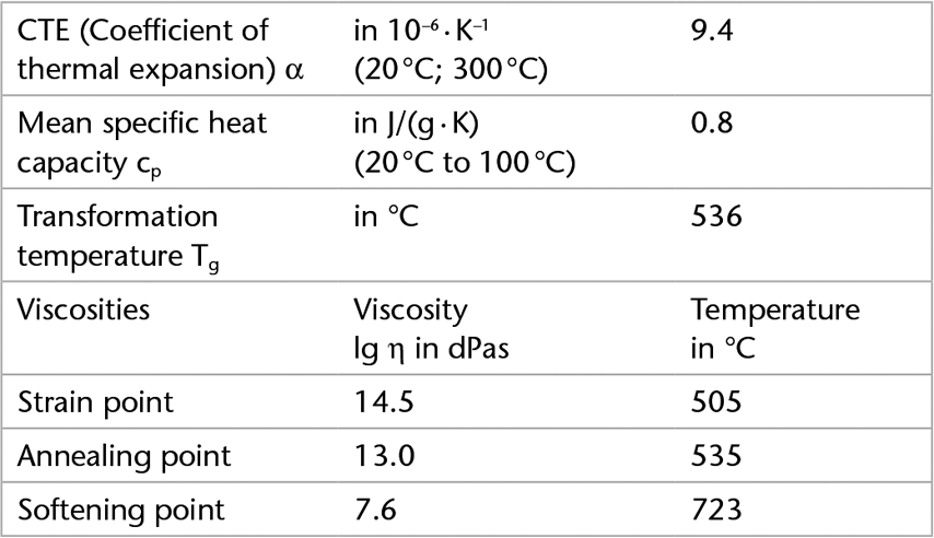 Chart showing the thermal properties of SCHOTT B 270® D