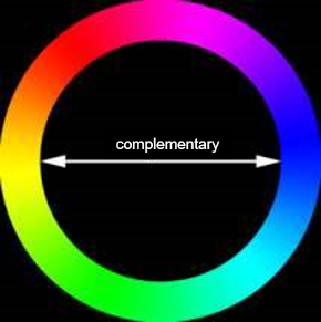 Complementary colors diagram