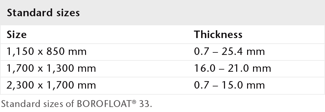 Chart showing the standard sizes of BOROFLOAT® glass