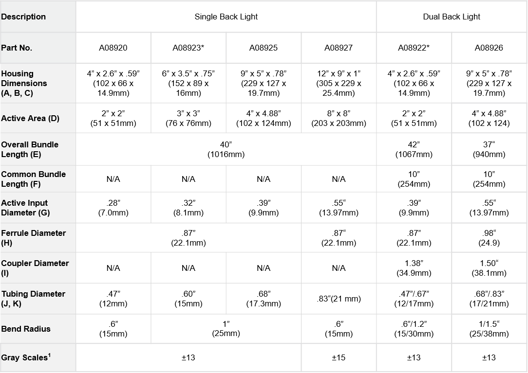 Table showing the technical specifications of single and dual Back Lights for ColdVision Fiber Optic Light Guides